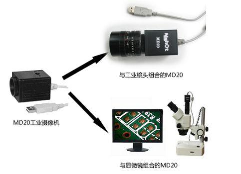 尺寸测量,工业检测,pcb电路板检测,半导体及电子元器件检测等机器视觉